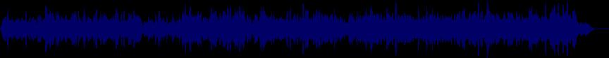 waveform of track #23716