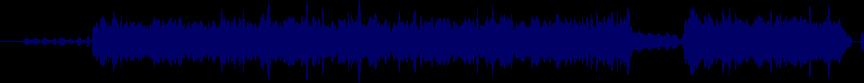 waveform of track #23717