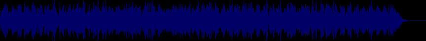 waveform of track #23718