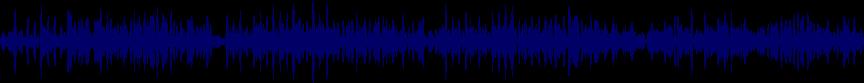 waveform of track #23720