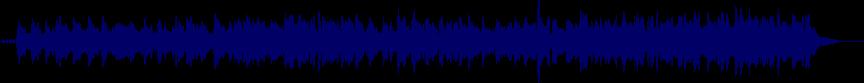 waveform of track #23739