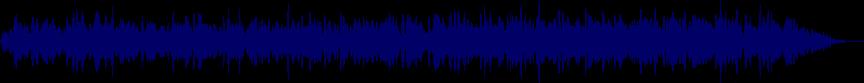 waveform of track #23747
