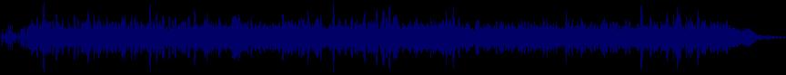 waveform of track #23748