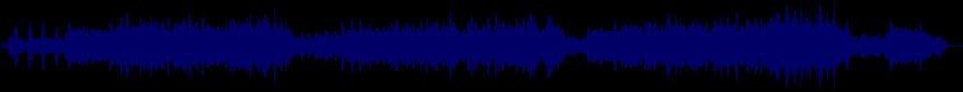 waveform of track #23755