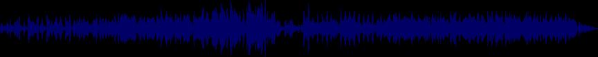 waveform of track #23762
