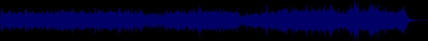 waveform of track #23766