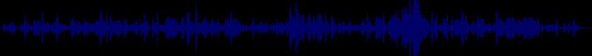 waveform of track #23767