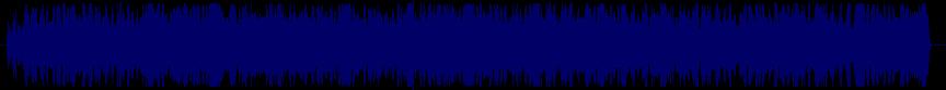 waveform of track #23786
