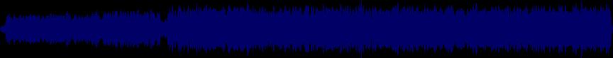 waveform of track #23793