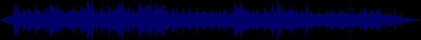 waveform of track #23801