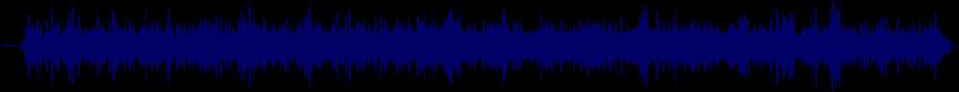 waveform of track #23807