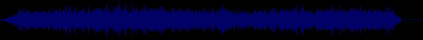 waveform of track #23809