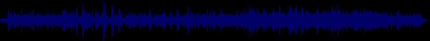 waveform of track #23810