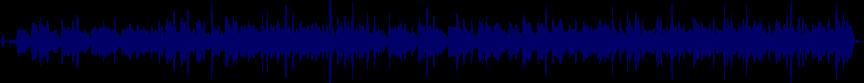 waveform of track #23817