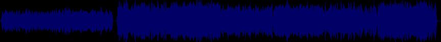 waveform of track #23821