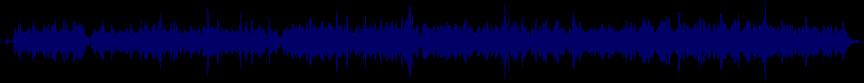 waveform of track #23823