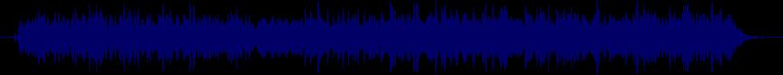 waveform of track #23825