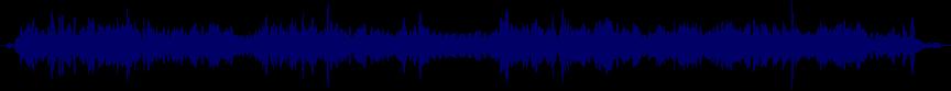 waveform of track #23828