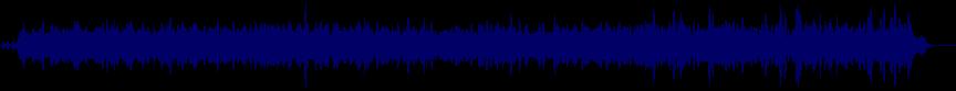 waveform of track #23831