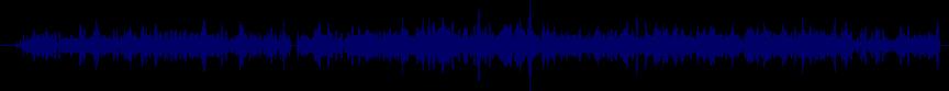 waveform of track #23832