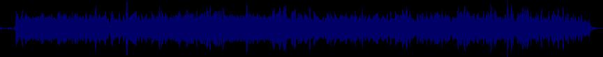 waveform of track #23835