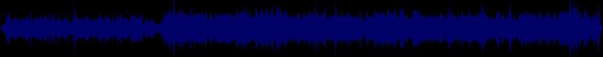 waveform of track #23840