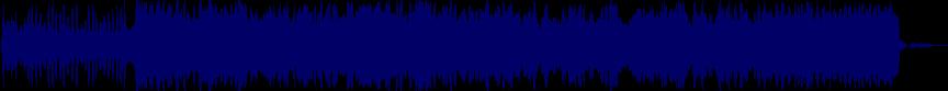 waveform of track #23843