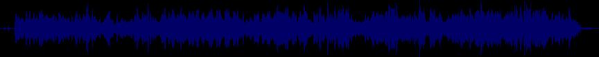 waveform of track #23845