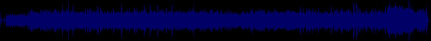 waveform of track #23847