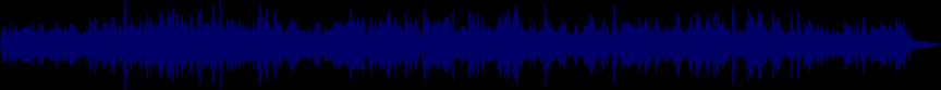 waveform of track #23852