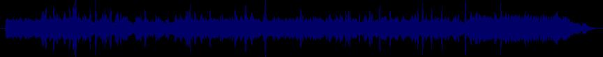 waveform of track #23854