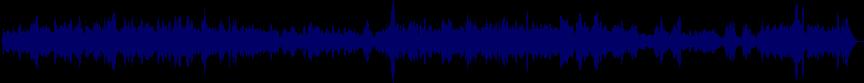 waveform of track #23856