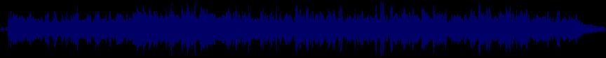 waveform of track #23859