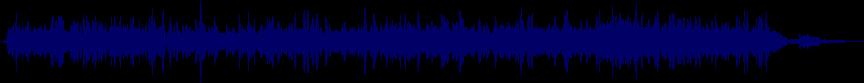 waveform of track #23868