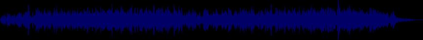 waveform of track #23872
