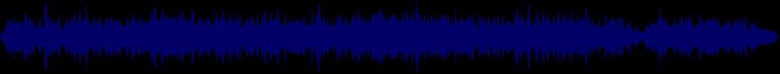 waveform of track #23874