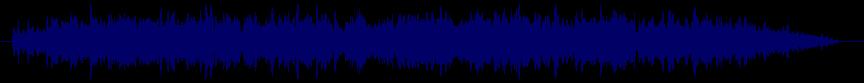 waveform of track #23878