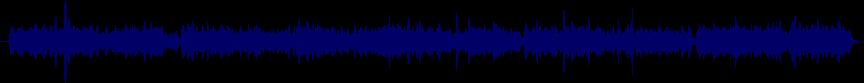 waveform of track #23879