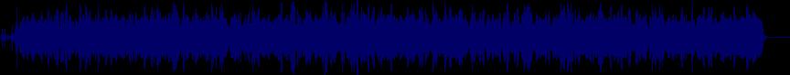 waveform of track #23880