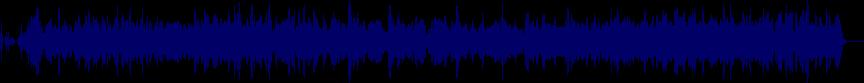 waveform of track #23883