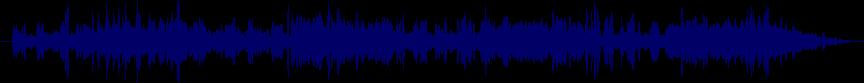 waveform of track #23887