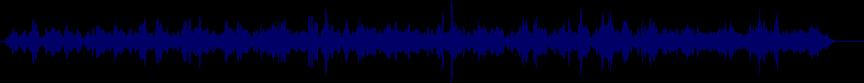 waveform of track #23889