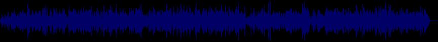 waveform of track #23898