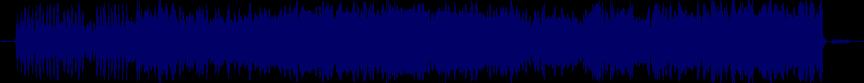 waveform of track #23904