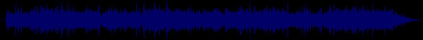 waveform of track #23913