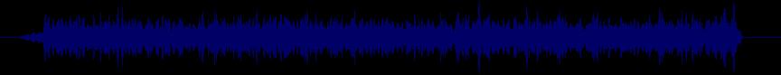 waveform of track #23915