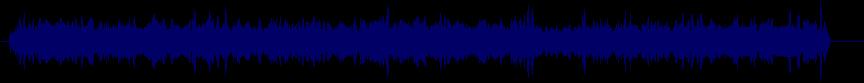 waveform of track #23917