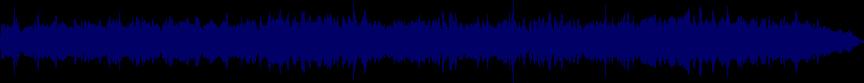 waveform of track #23922