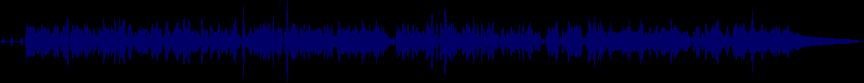 waveform of track #23927