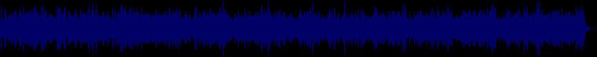 waveform of track #23932